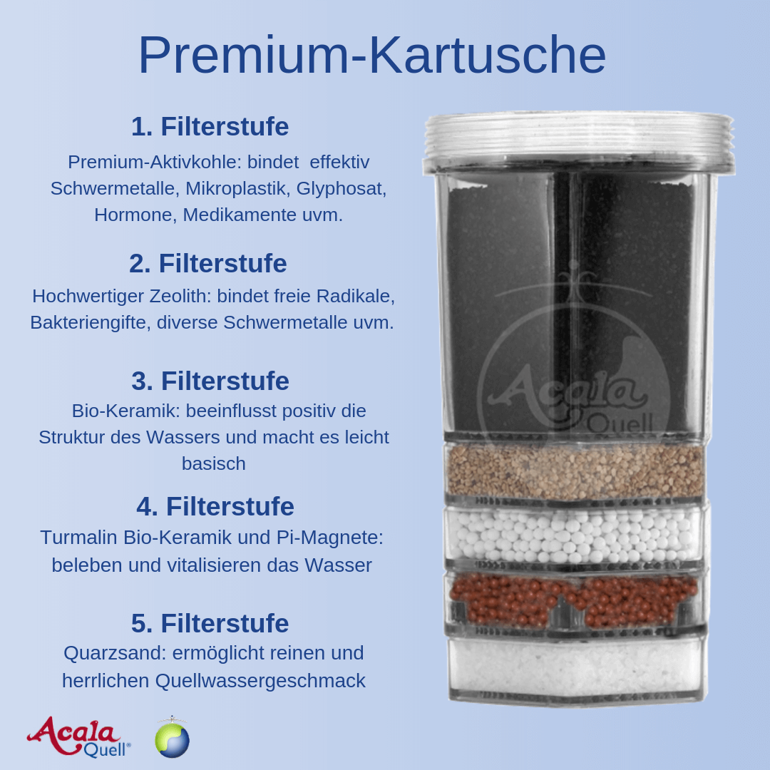 premium-kartusche-grafik-compressed